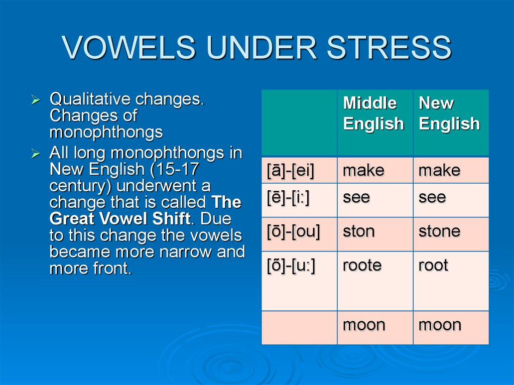 VOWELS UNDER STRESS