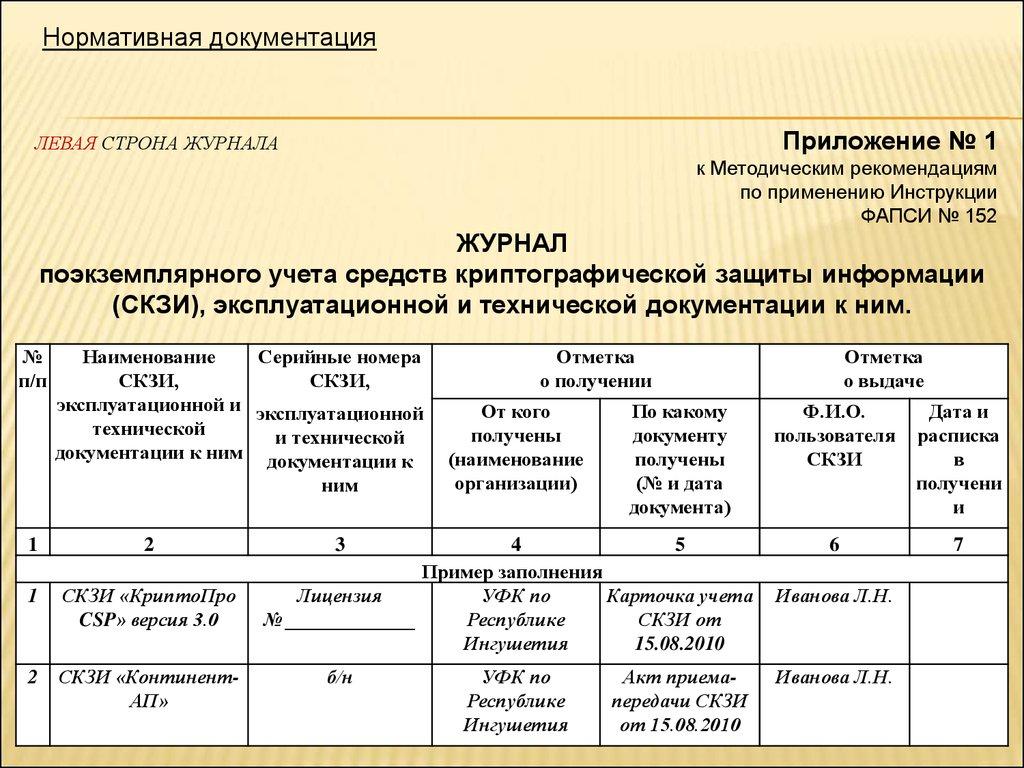 Лицензирование, фапси № 152, журнал поэкземплярного учета скзи.