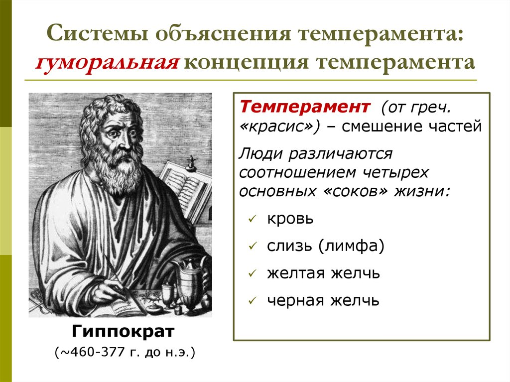 theory of four temparements The concept of the four temperaments has been around since the days of the greek physician hippocrates (circa 400 bc) his philosophy was that our personality traits were based on the levels of our bodily fluids.