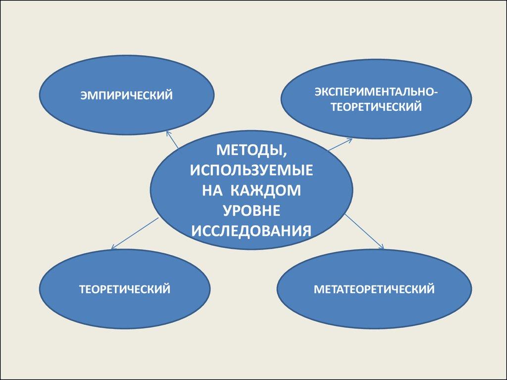 Реферат защита информации в социальных сетях 4767