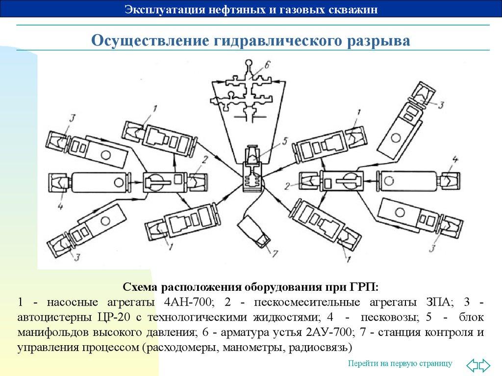 Схема откатных ворот на рельсе