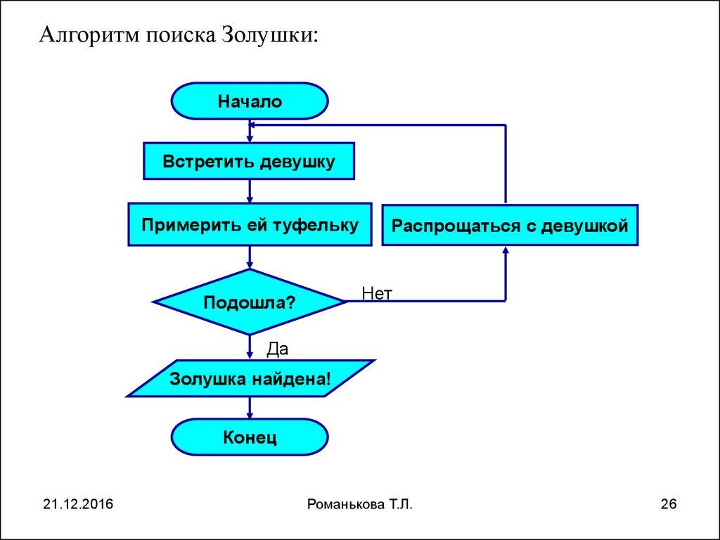 book Guide