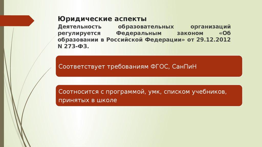 Создание сайта юридический аспект выводы по созданию веб сайта