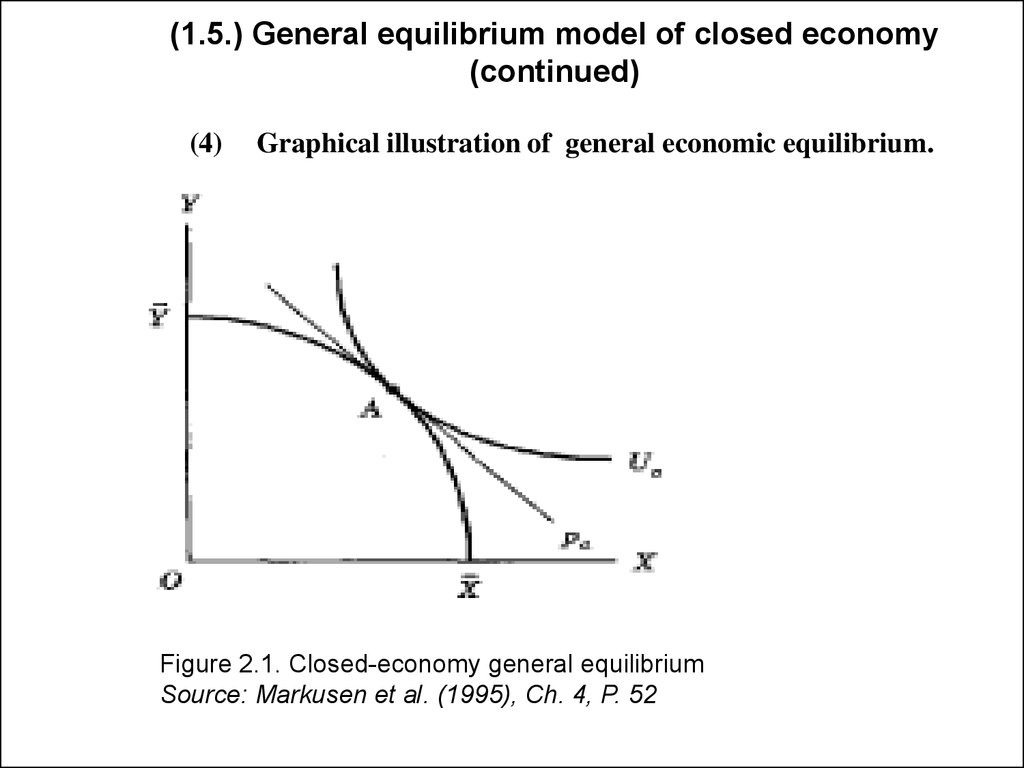 (1.5.) General equilibrium model of closed economy (continued)