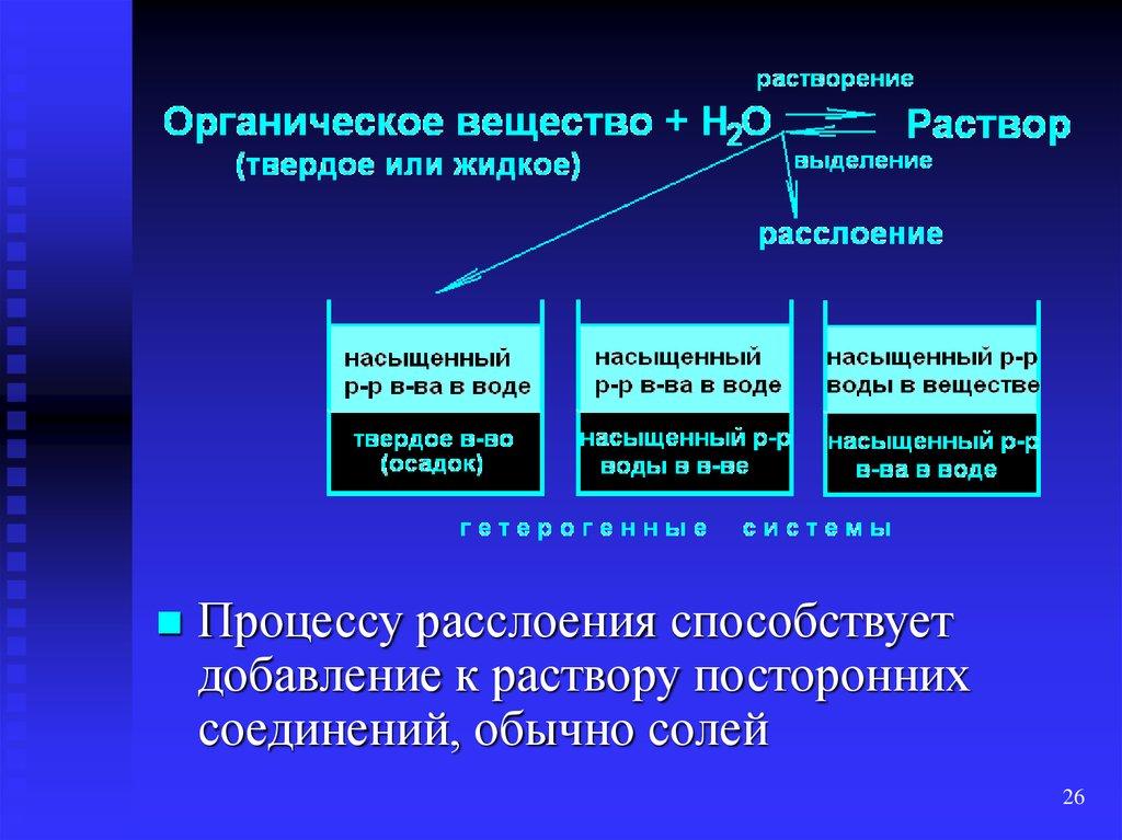Гетерогенные системы в огрганизме человека