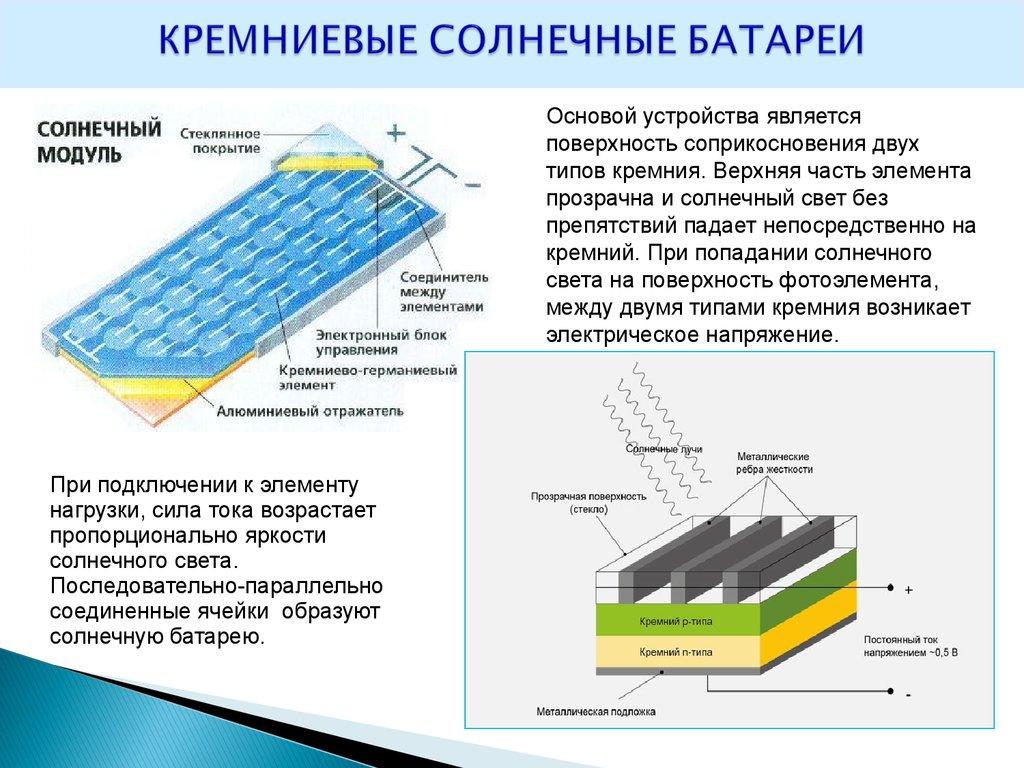 линейка получение кремниевых пластин для солнечной энергетики духи подобраны