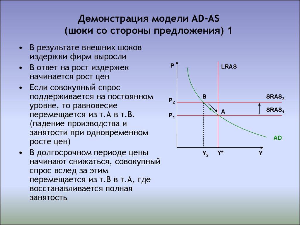 as ad model Ad-as-modellen (hvor forkortelsen stammer fra modellens engelske navn: aggregate demand, aggregate supply) er en simpel grafisk økonomisk model, der bruges i dag af mange økonomer til at beskrive den makroøkonomiske udvikling.