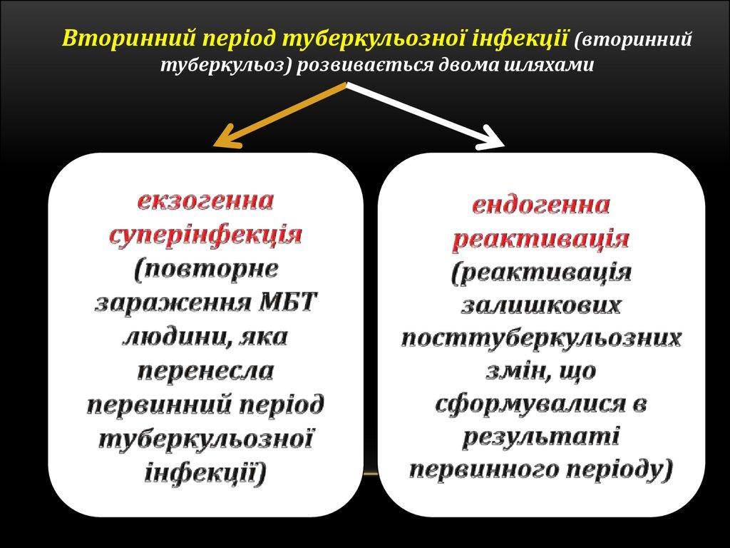 Основні характеристики вродженого та набутого імунітету