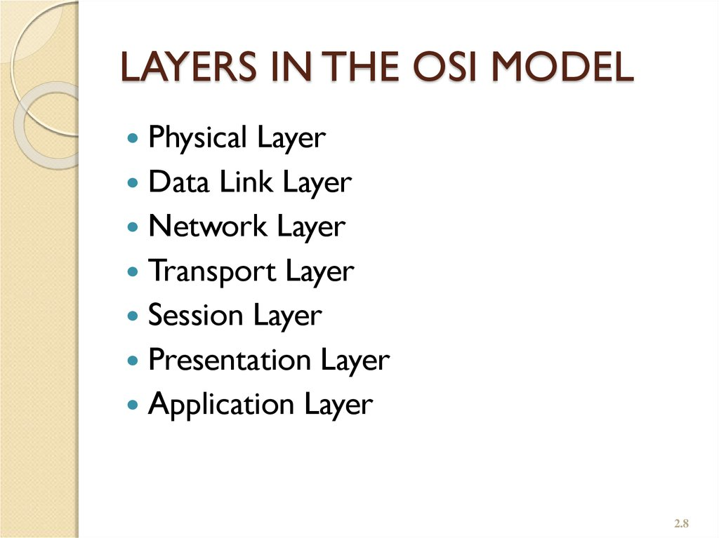 LAYERS IN THE OSI MODEL
