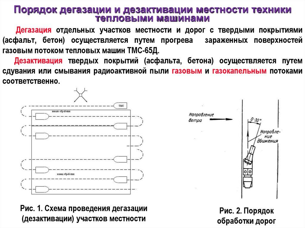 Учебник Сержанта Автомобильной Службы  instructionarea