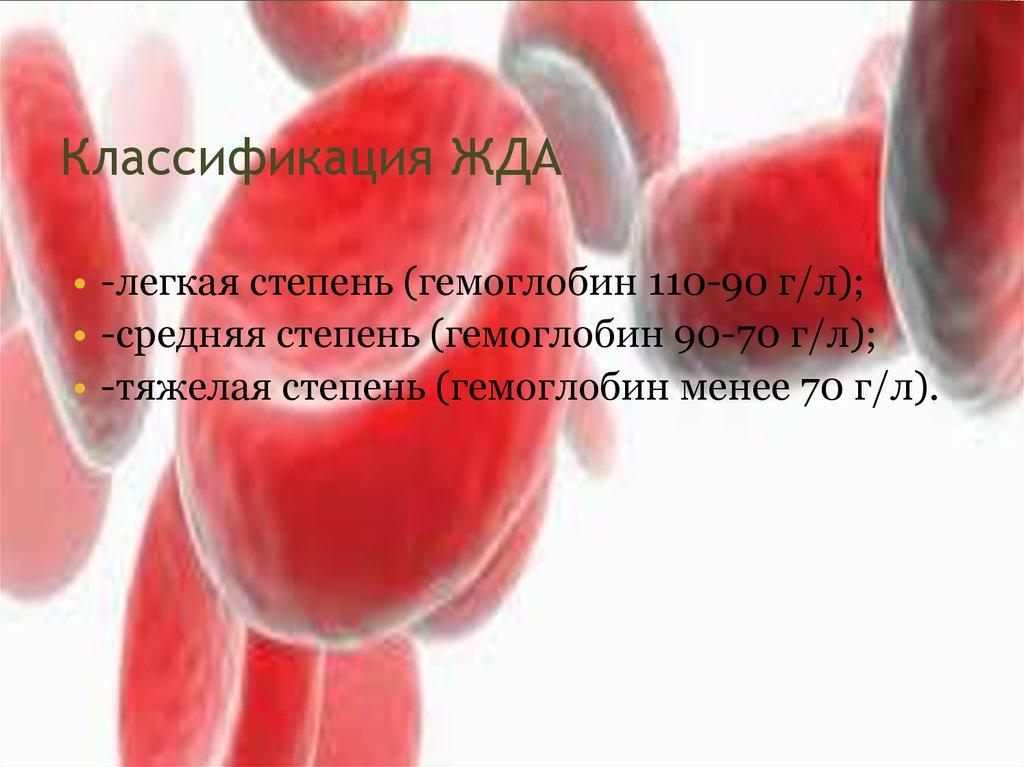 Это очищенный гемоглобин крови, а не химическое железо, поэтому помогает очень быстро!