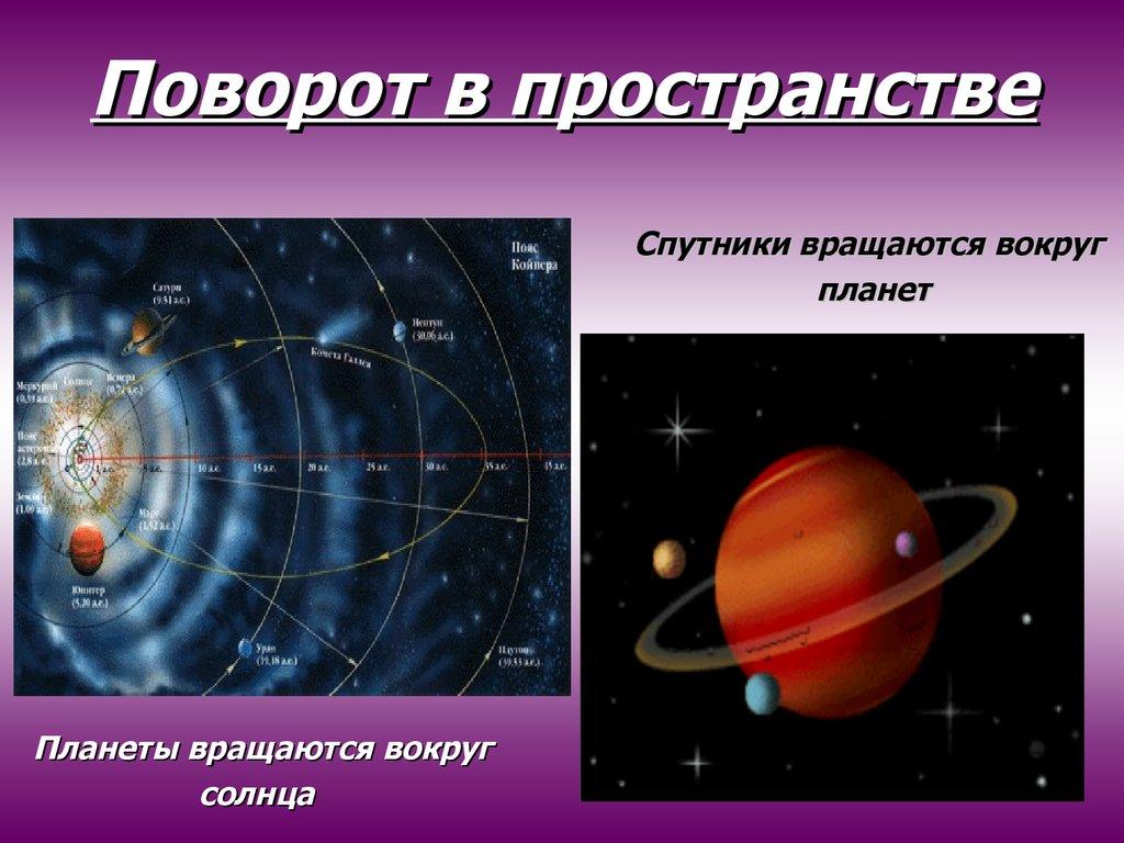 виды уравнений плоскости в пространстве