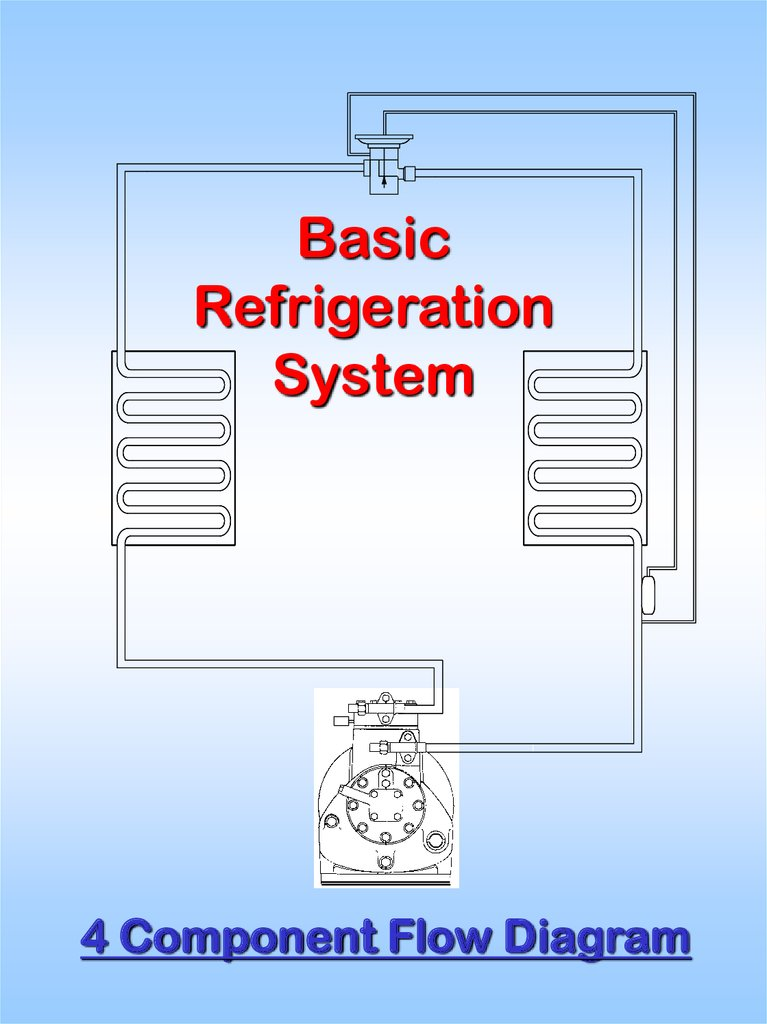 basic refrigeration system refrigerant flow. Black Bedroom Furniture Sets. Home Design Ideas