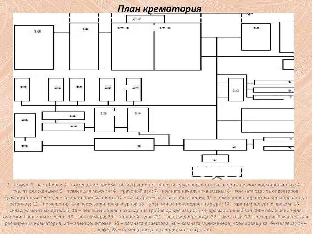 Бизнес план постройки крематория бизнес план образец для такси