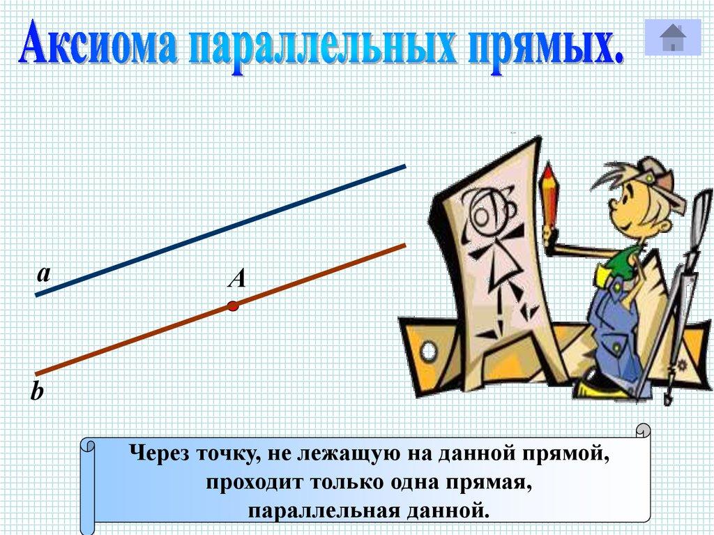 Аксиома параллельных прямых 7 класс решение задач сетков решение задачи