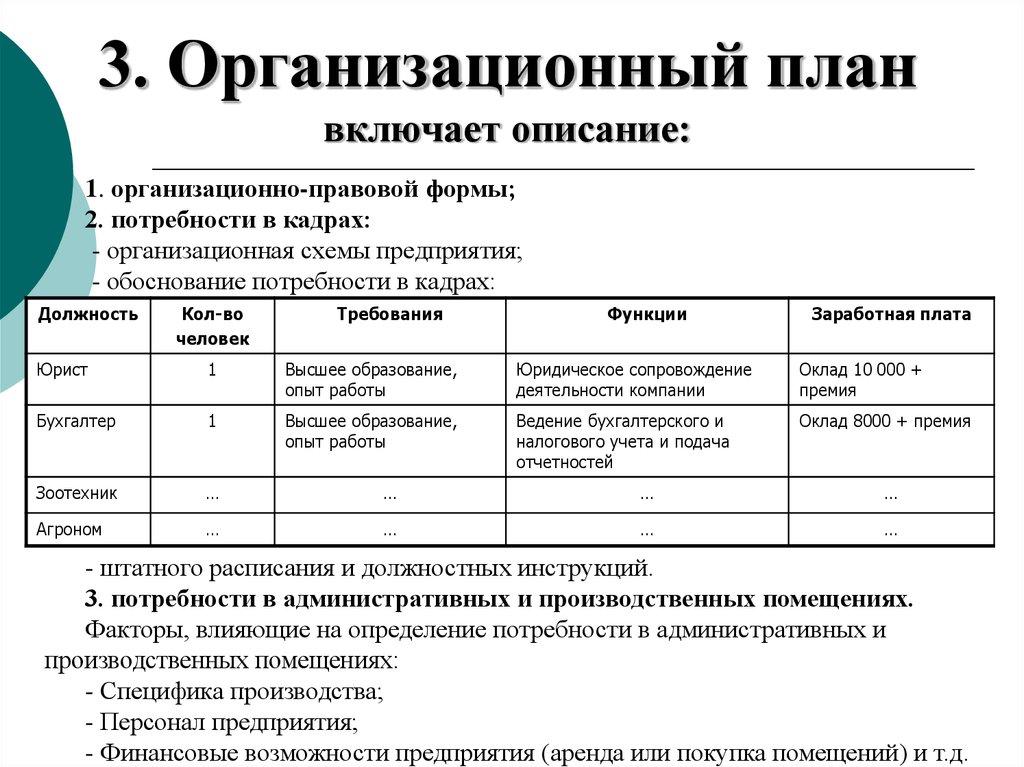 ооо после открытия документация по кадрам Красноярске начинается