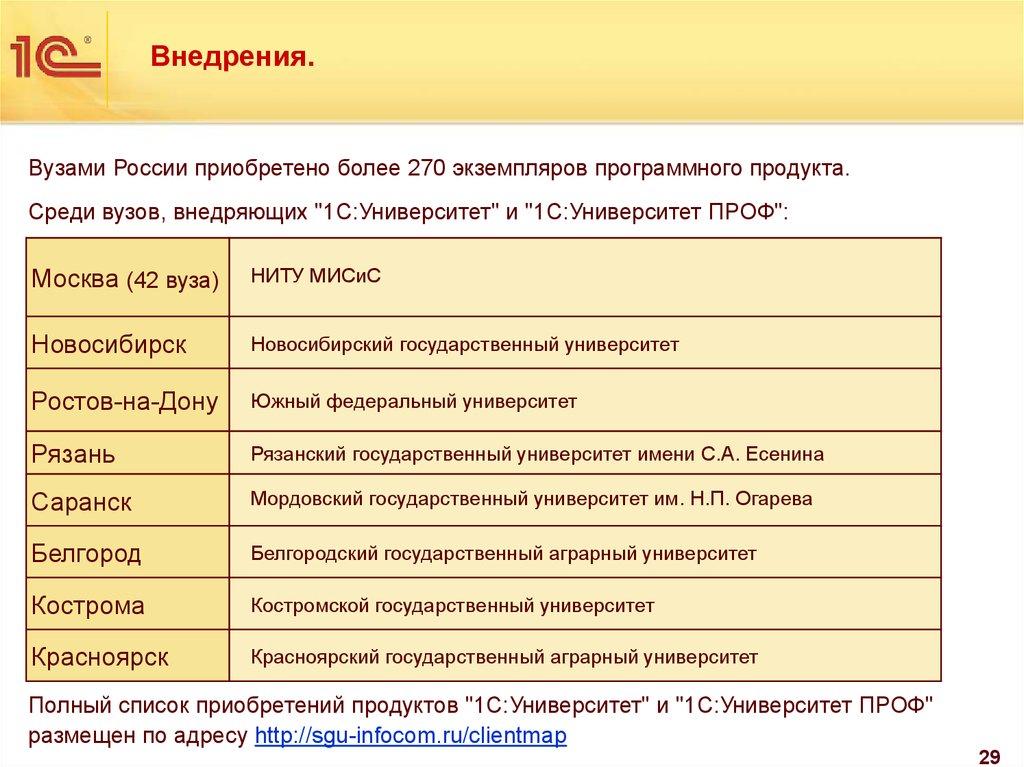 1с университет внедрение установка pdf417 в 1с 6.0