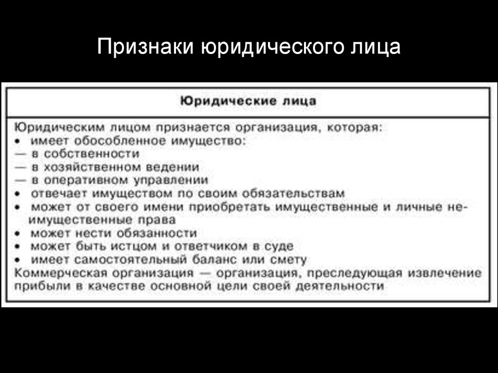 Понятие и признаки юридического лица шпаргалка