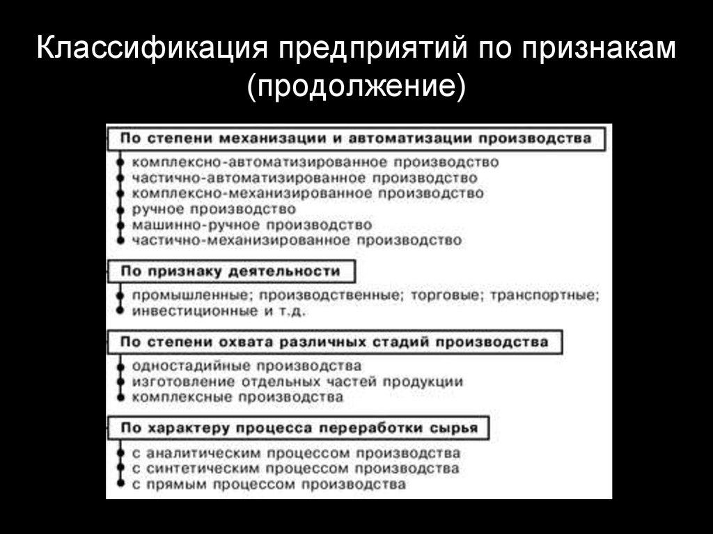 Классификация предприятии по степени концентрации производства. шпаргалка