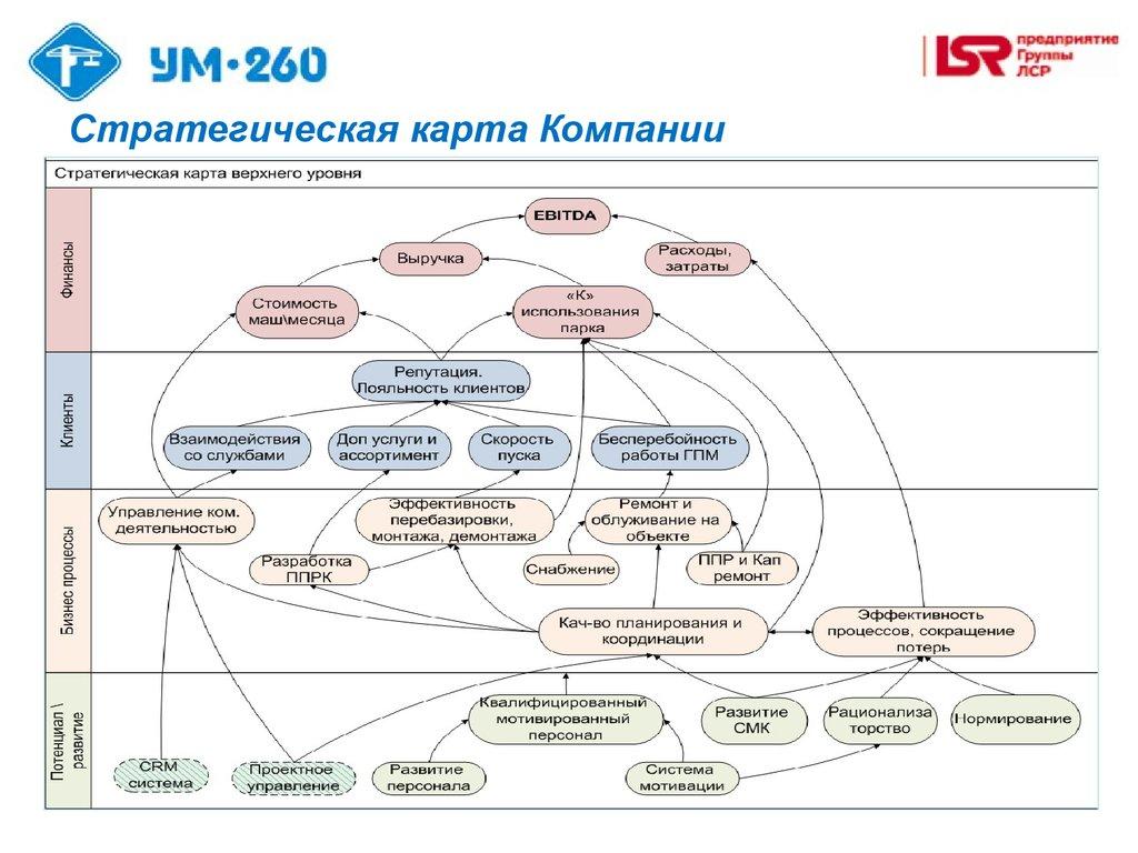 мраморный стратегическая карта фото кухни