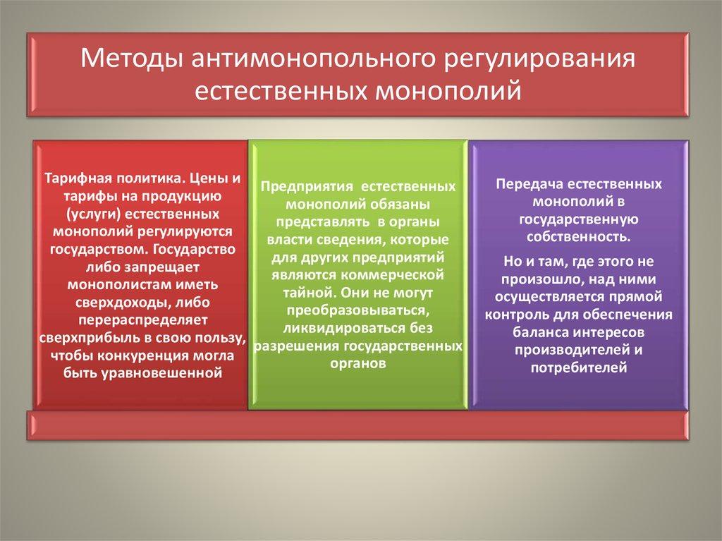 антимонопольное законодательство рф реферат