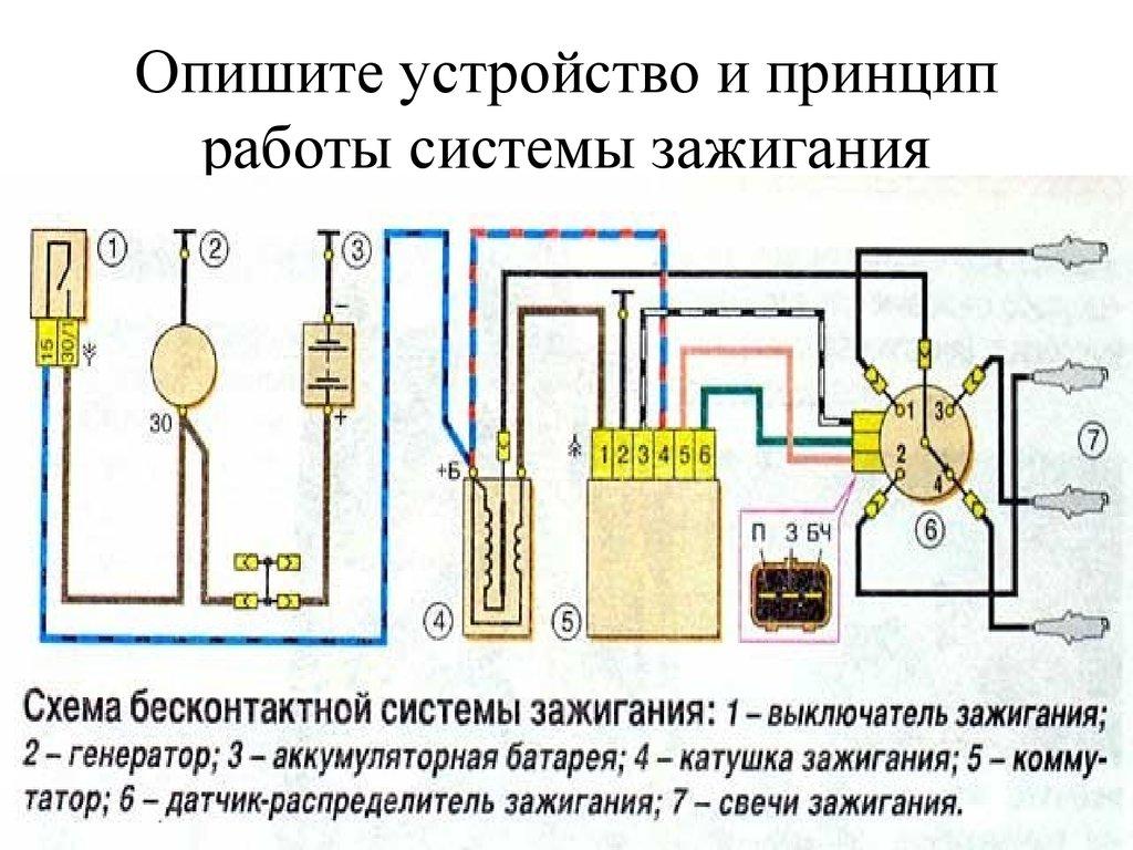 установки электронного 2105 схема зажигания