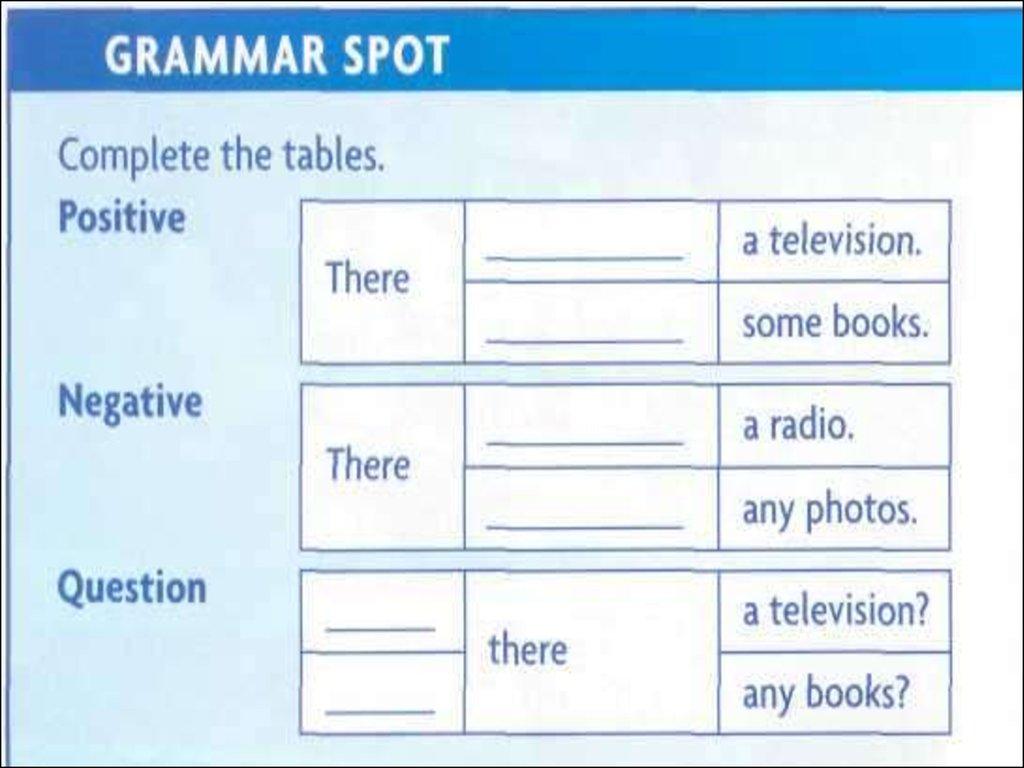 Practice of english - online presentation
