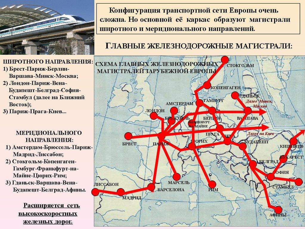 цены такое картинки магистралей россии и их направления этой разновидности