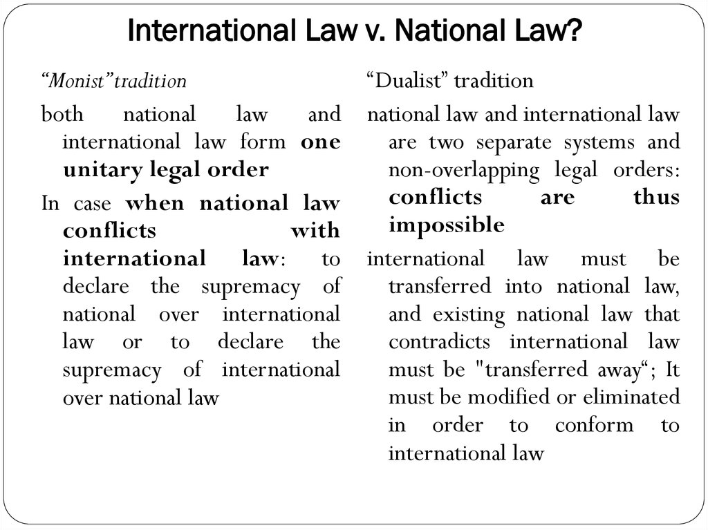 International Law v. National Law?