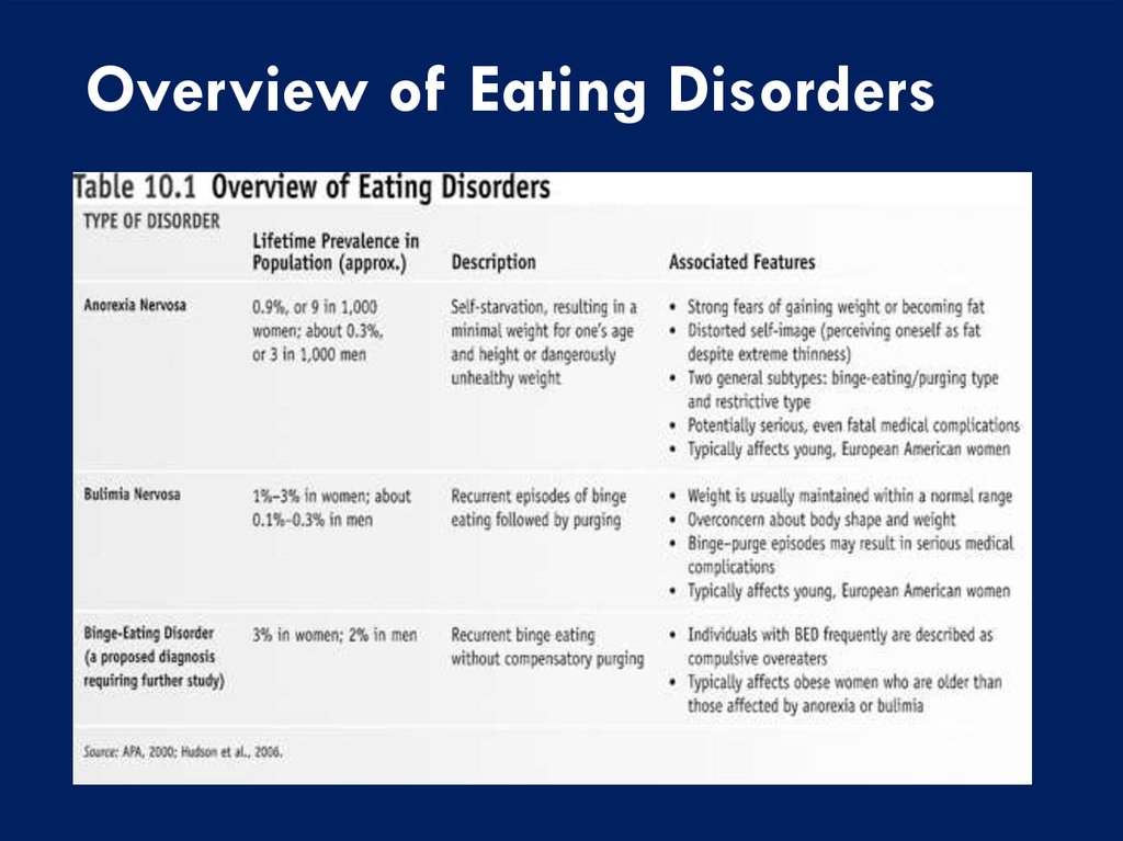 identity speech eating disorders This qualitative study examines social identity in eating disorders semi-structured interviews were conducted with eight females with an eating disorder diagnosis.