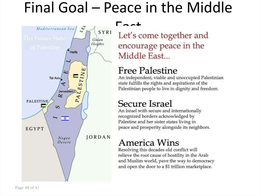 Final Goal – Peace in the Middle East