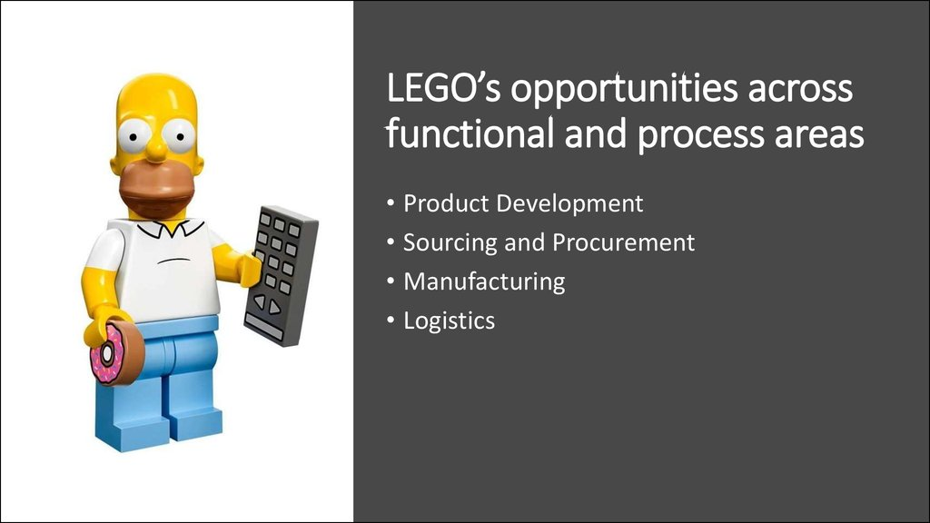 LEGO's opportunities across functional and process areas
