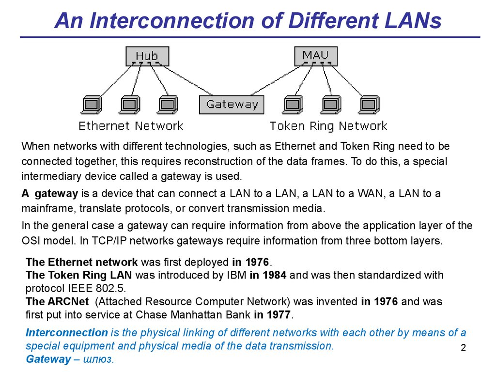 An Interconnection of Different LANs