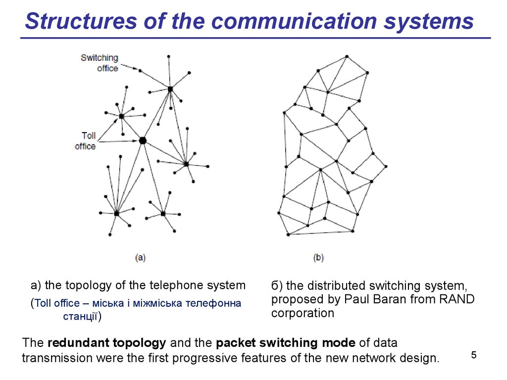 Structures of the communication systems