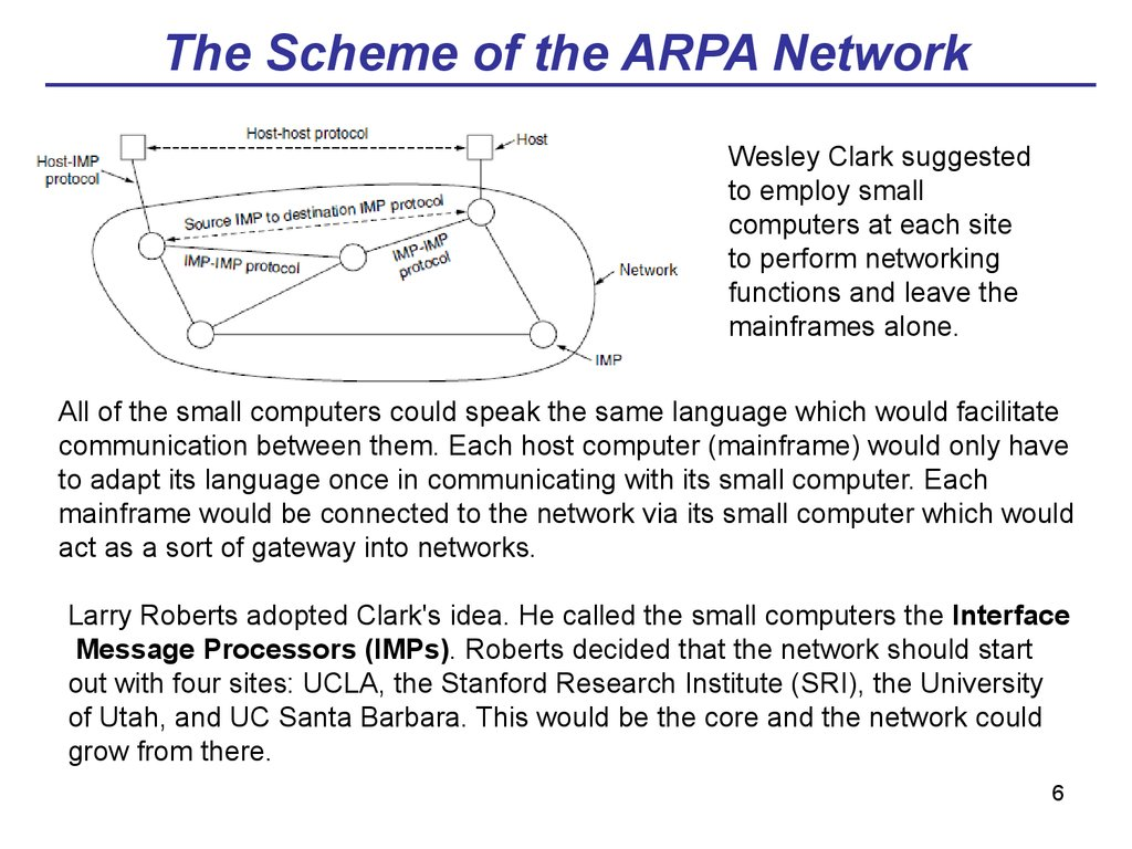 The Scheme of the ARPA Network