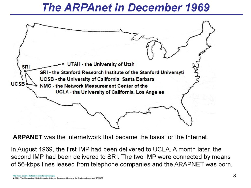 The ARPAnet in December 1969