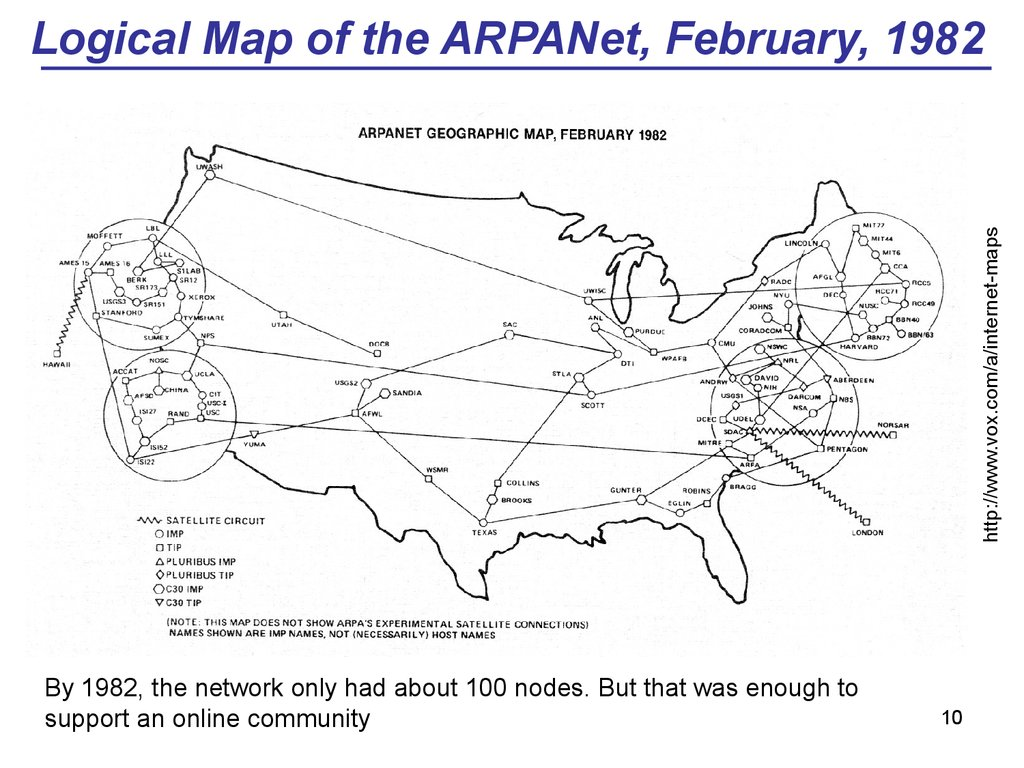 Logical Map of the ARPANet, February, 1982