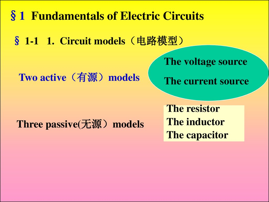 Industrial Electronics Fundamentals Of Electric Circuits Online Voltage Controlled Resistor Equivalent Circuit Model Basiccircuit Models The Source Two Active Current Three Passive Inductor