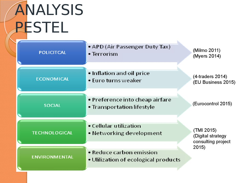 easyjet value chain analysis What is benchmarking  value chain analysis improving business value chain to strengthen its competitive advantage vrio analysis evaluating your internal resources.