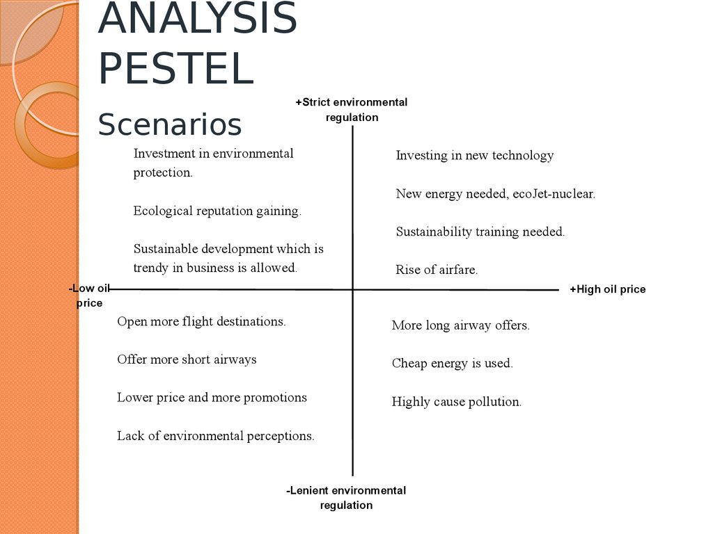 petel anylysis Understanding the general environment of a certain business requires knowledge regarding the key factors and trends in broader society pestel analysis gives a business the ability to break down the general environment into six different categories: political, economic, social, technological, environmental, and legal.