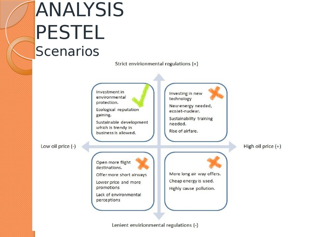 easyjet case analysis essay More case studies essays: easyjet business strategy analysis the strategic analysis of easyjet and easy group --the analysis of organisational assets and growth-share matrix analysis for the easy group.
