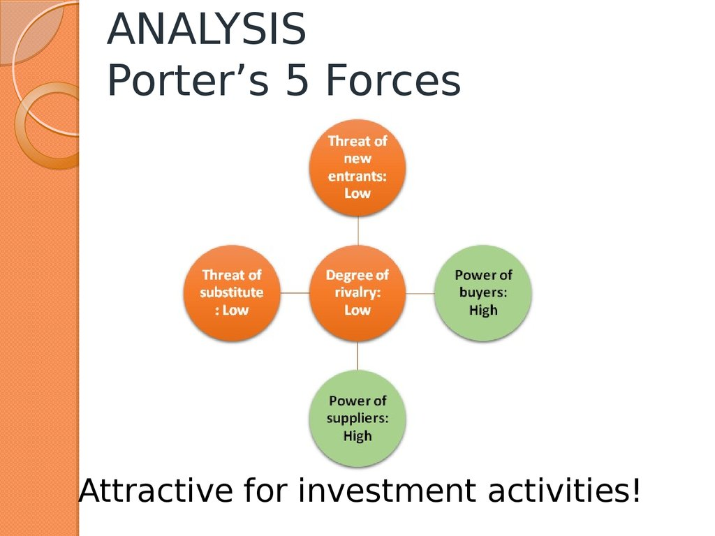 porter 5 forces analysis electronic industry Industry analysis: the five forces michael porter has identified five forces that are widely used to assess the structure of any industry porter's five forces.