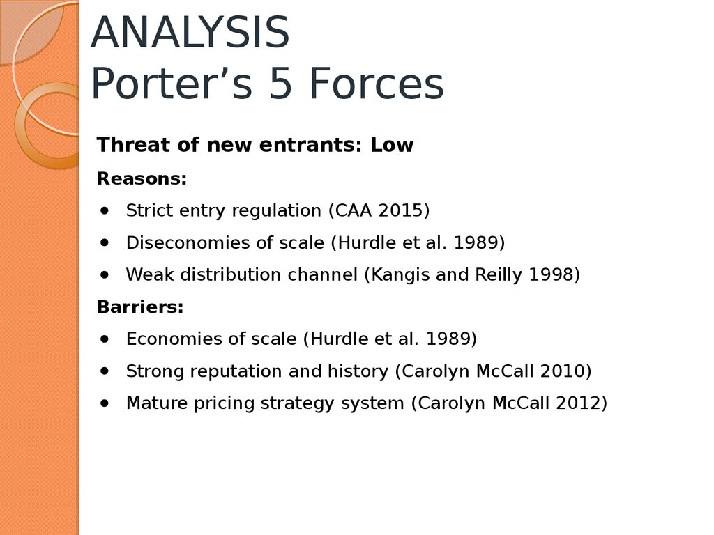 ANALYSIS Porter's 5 Forces