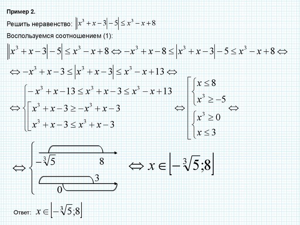 неравенства содержащие переменную под знаком модуля конспект
