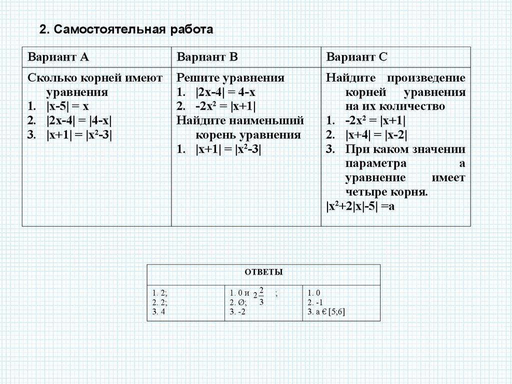 уравнения содержащие переменную под знаком модуля это