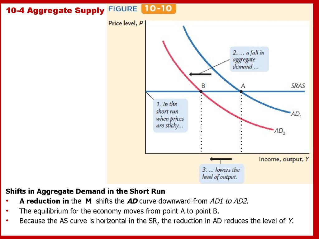 10-4 Aggregate Supply