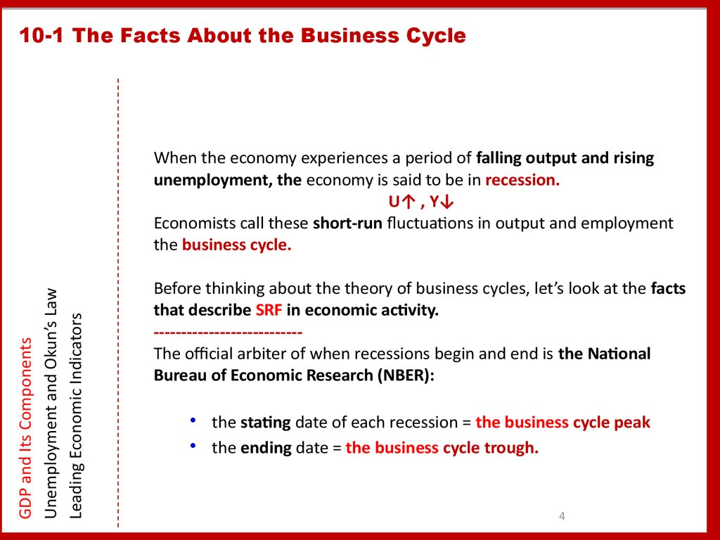 10-1 The Facts About the Business Cycle