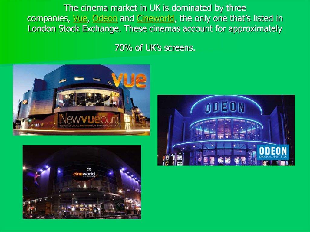uk cinema market Cinemas in market harborough - market harborough cinemas offering films find a cinema in market harborough.