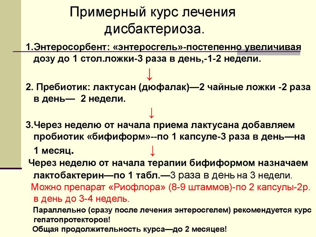 Дисбактериоз Лечение И Диета У Взрослых.