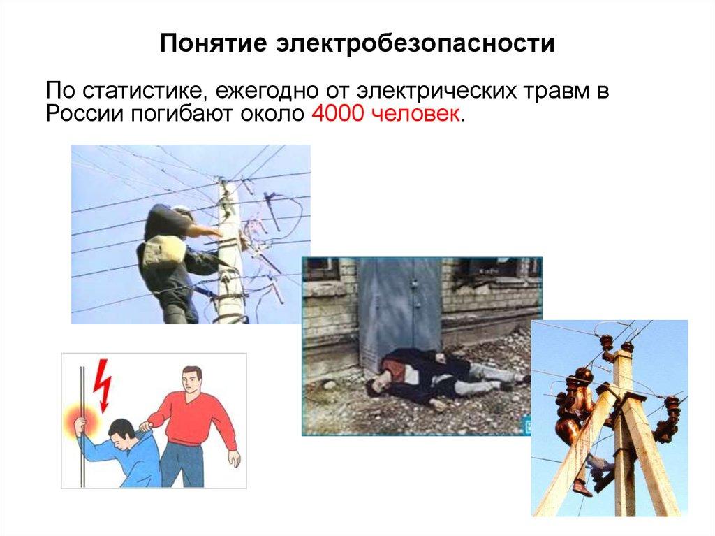 Определение электробезопасности и охраны труда разработка классный час по электробезопасности